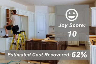 Why Remodeling Can Bring More Joy to a Home