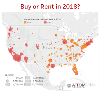 Owning Is Cheaper Than Renting in Sonoma County