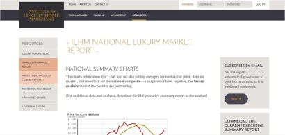 Institute of Luxury Home Marketing