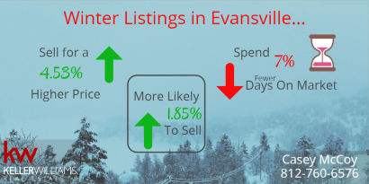 Is It a Good Idea to Sell My Evansville Home During the Holidays?