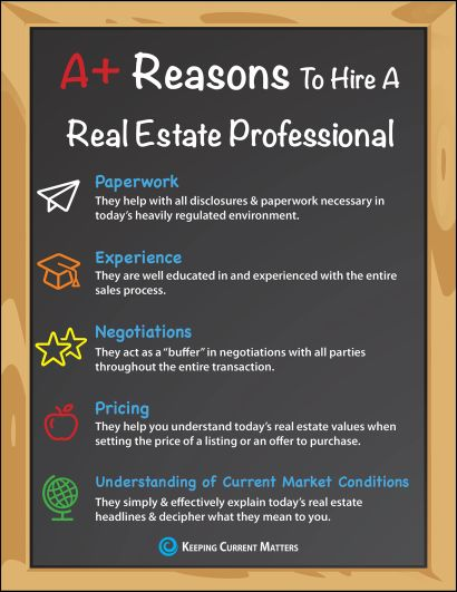 A+ Reasons to Hire a Real Estate Professisonal