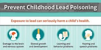 Lead Based Paint – Real Estate for Families
