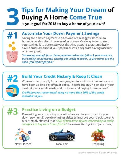 How to prepare for buying a home