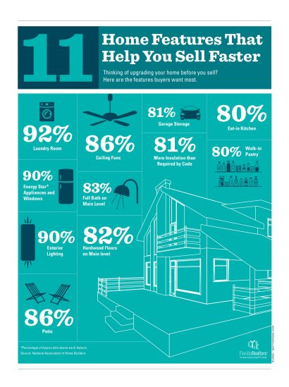 What are Buyers Looking For In a Property