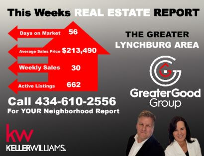 Real Estate Market Report May 20, 2018