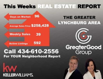 Real Estate Market Report May 6-12, 2018