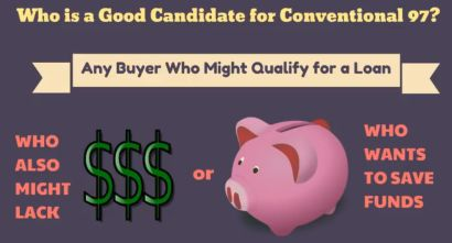 Low Down Payment Conventional Loan As Low as 3%!