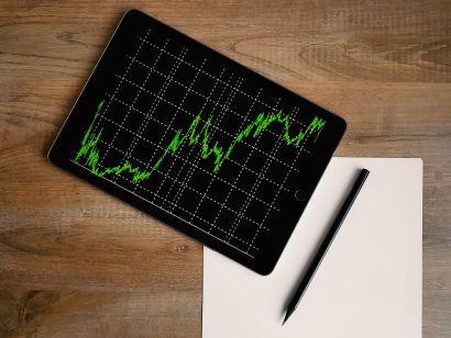 April 2019 Market Report