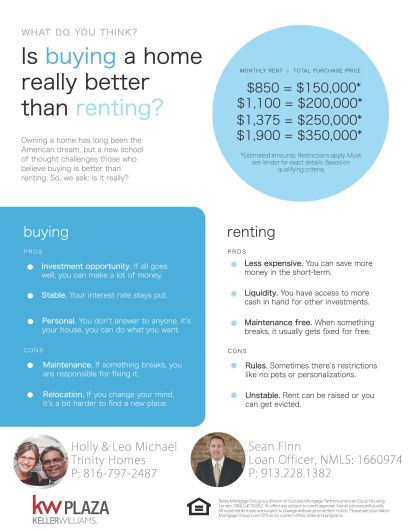 Rent vs Own weighing the pros and cons for you.