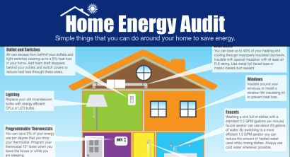 Home Upgrades Could Save Hundreds on Energy Bills