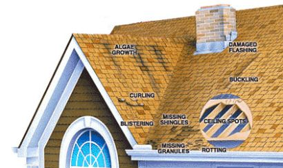 5 Signs That Your Home Needs a New Roof