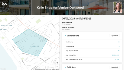 Current Market Snap Venice/Oakwood