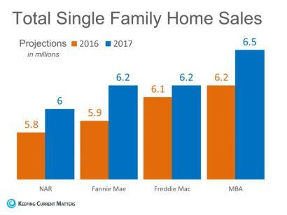 December Real Estate Digest