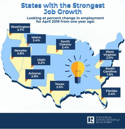 States with the highest job growth