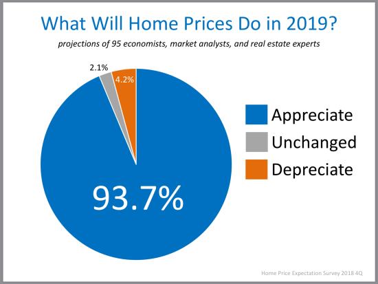 Real Estate Pricing Insights