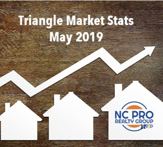 Triangle Market and Interest Rates Still Hot In The Summer 2019