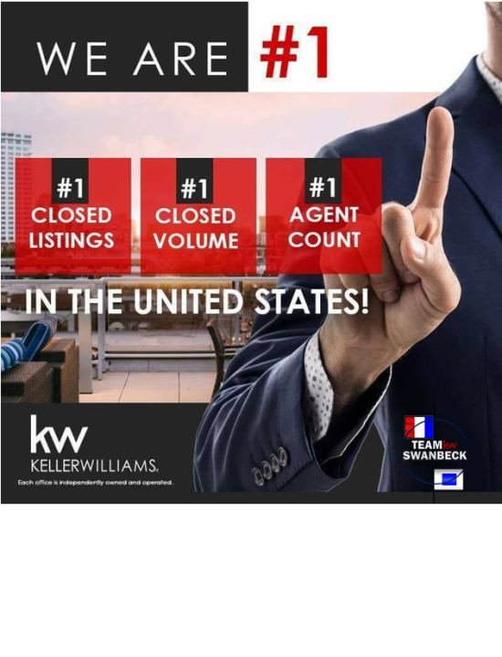 Keller Williams Out Performs Total Industry In 3rd Quarter