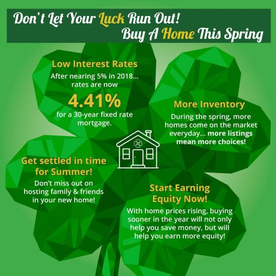 Buying a Home This Spring- Luck has it!