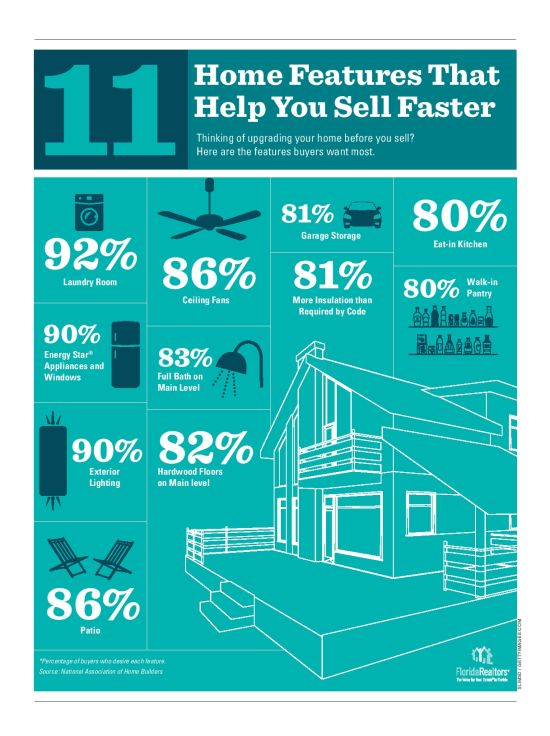 Features that help sell your home faster