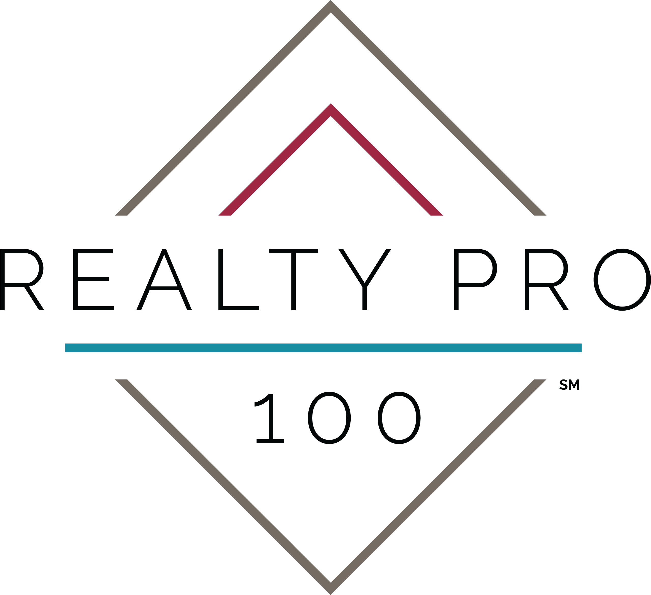 Realty Pro 100℠